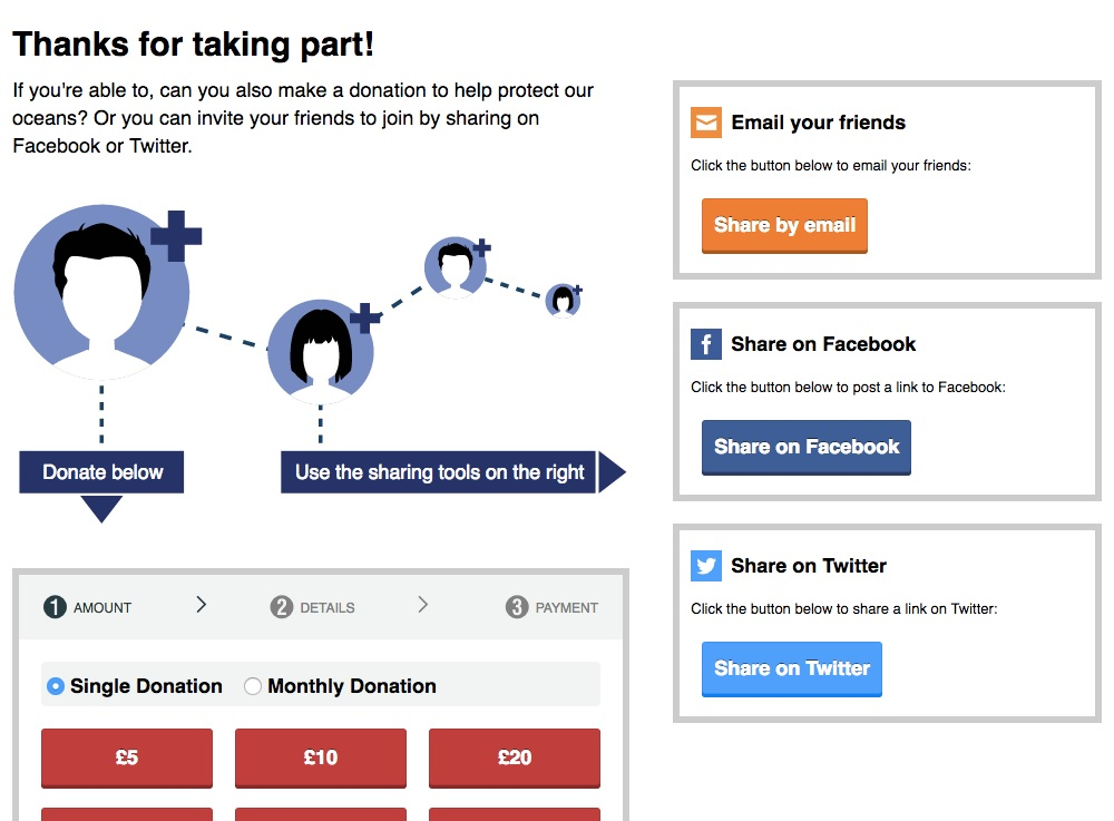 Example of Greenpeace UK post-petition thank you page before optimisation.